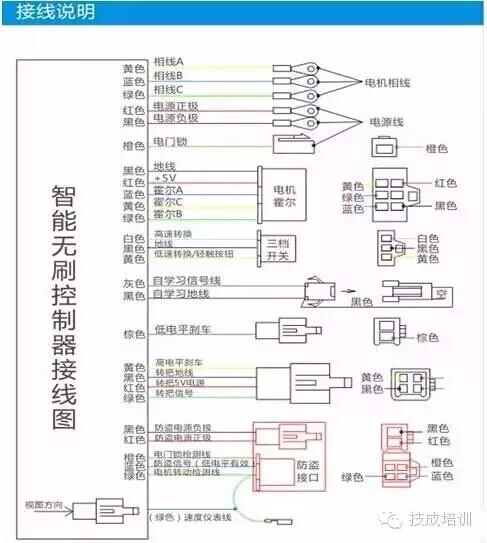 电动车控制器接线图详解