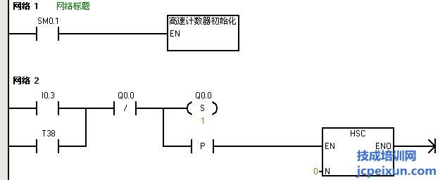 软启动器 > 西门子3rw4038-1bb14代理商     用中断来实现正反转控制