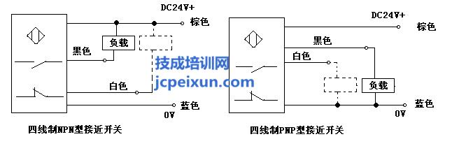 对于二线制的接近开关接线图如图所示:       npn和pnp开关的区别