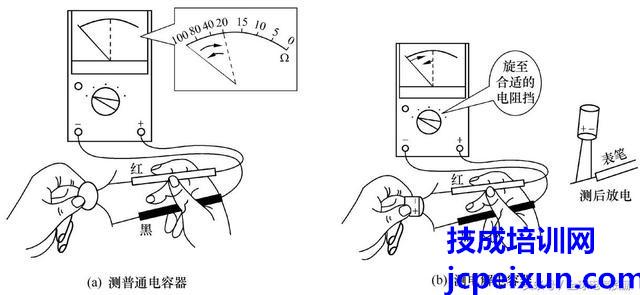 用万用表测量电容器的基本方法