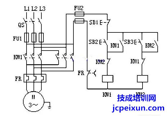 电力拖动是指用电动机拖动生产机械的工作机构使之运转的一种方法。它包括电源,电动机,控制设备,传动机构。要想机械完成一定的工艺,就要求电动机按工艺要求完成不同的旋转方式,用某一种线路连接控制设备使之达到要求,这些线路就是电力拖动控制线路。 它包括有:点动线路,连续运转电路,正反转电路,多地控制线路,降压启动线路,多速异步电动机控制线路,位置控制线路等。这些都是电力拖动控制线路。 1、电动机连续运转控制原理图  2、电动机点动控制原理图  3、接触器控制的正反转电路  4、双重联锁正反转控制电路  5、自动往
