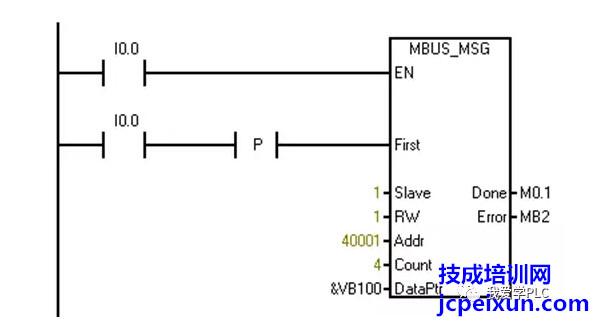 西门子s7-200系列plc的modbus通信功能(二)