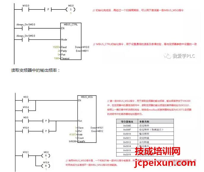 西门子s7-200系列plc的modbus通信功能(三)